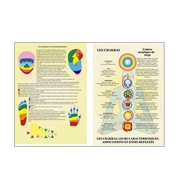 Planche des chakras et leurs carctéristiques - A4